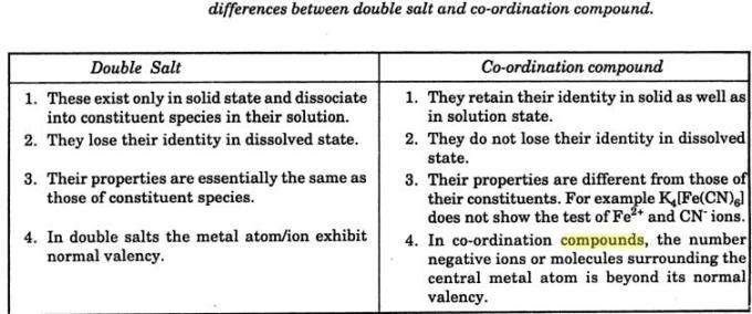 Differences between double salt and co-ordination compounds