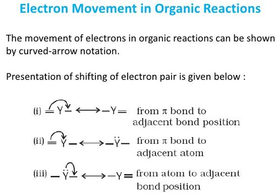 Electron Movement in Organic Reactions