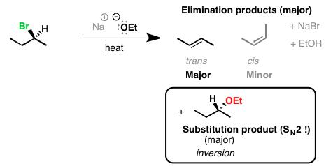 Elimination by ethoxide ion gives trans as major