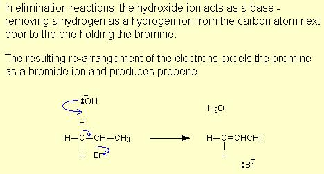 Elimination reaction by OH- ions giving propene