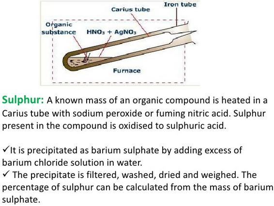 Estimation of Sulphur in Organic compounds
