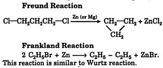 Freund and Frankland Reaction