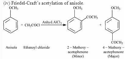Friedel-Crafts reaction acylation of anisole