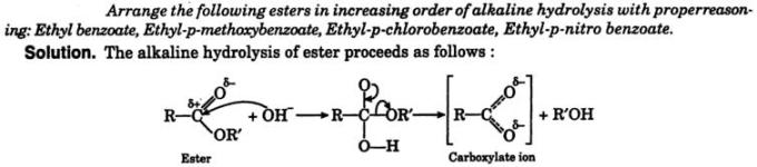 increasing order of alkaline hydrolysis of various oates 1