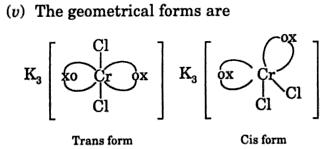 K3[CrCl2(ox)2] ON and CN geometry isomers 2