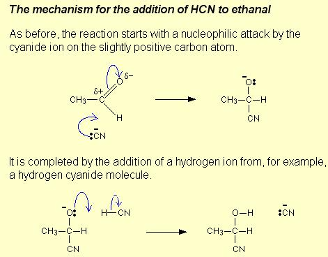 Mechanism for addition of HCN to ethanal