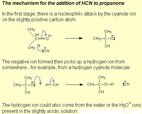 Mechanism for addition of HCN to propanone