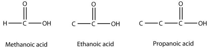 methanoic acid is known as formic acid