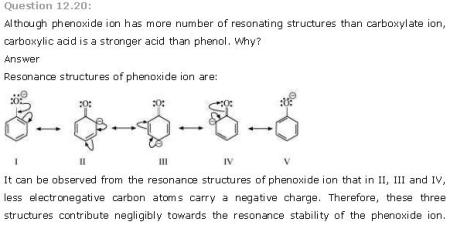 NCERT CBSE 12.20 Question Phenoxide ion resonating structure