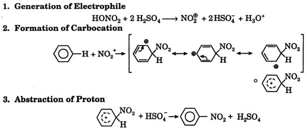 Nitration mechanism of Benzene