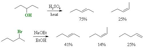 percentage of stereoisomers formed in elimination