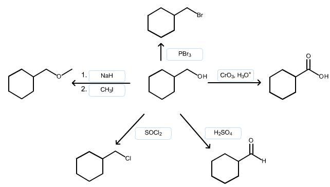 Reactions of Cyclohexylmethanol