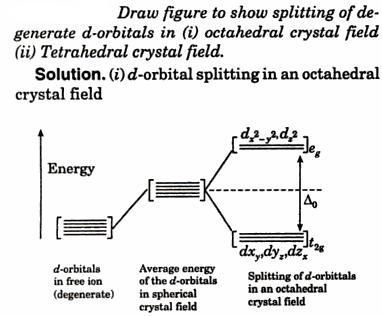 splitting of degenerated d-orbitals 1