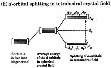 splitting of degenerated d-orbitals 2