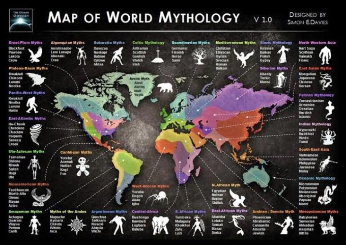 world full of mythology