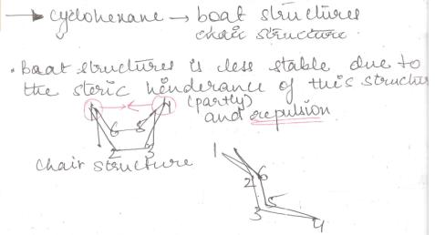 1 Boat cyclohexane is less stable due to repulsion