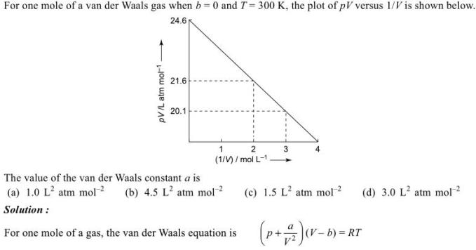 1a For one mole of a van der waals gas