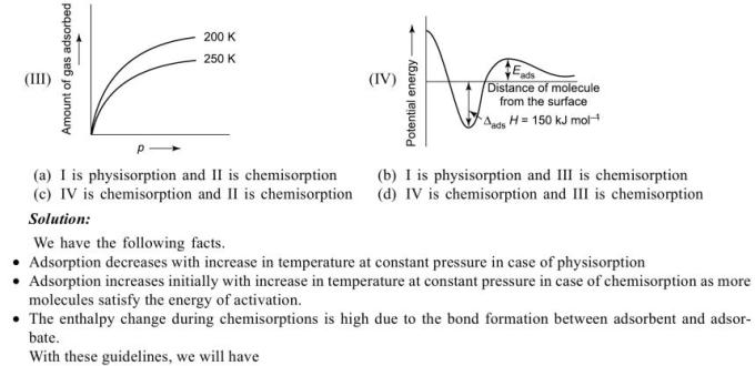 1f physiorption chemisorption comparison