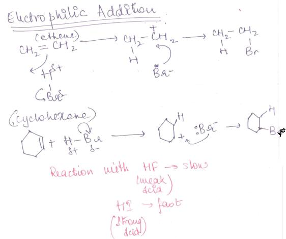 2 Electophilic Addition