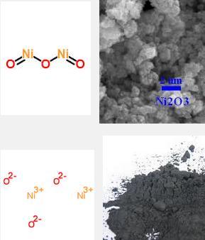 1 NiCO3 + [O] Ni2O3 (black) + CO2
