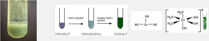12 Chromium Hydroxide Cr(OH)3 is green