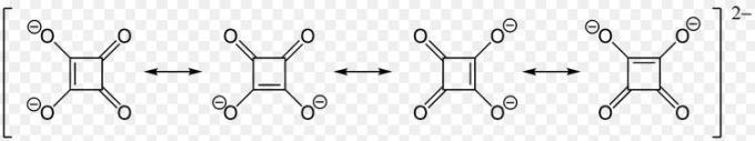 14 conjugate base resonance stabilization of Squaric acid