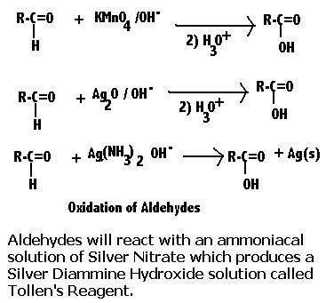 2 Aldehydes will react with Tollen's reagent SKMClasses IIT JEE