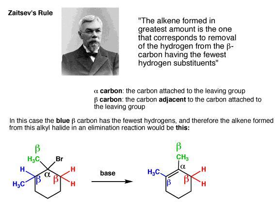 26k Zaitsev Saytseff Hofmann rule