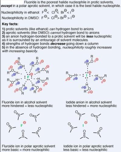 27g Fluoride exception