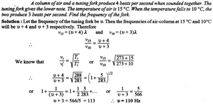 30b Air column and tuning fork produces beats