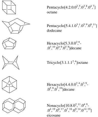 32 Pentacyclo Hexacyclo eicosane SKMClasses IITJEE Bangalore