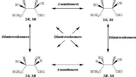 40 Enantiomers Diastereomers