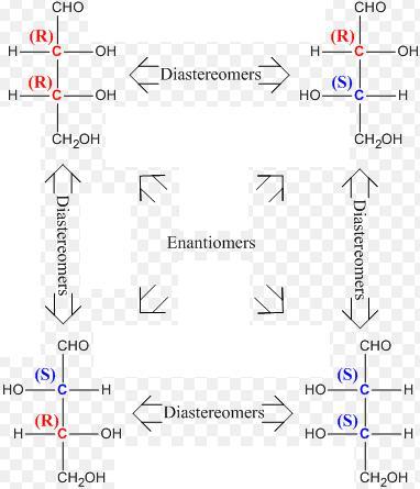 41 Enantiomers Diastereomers
