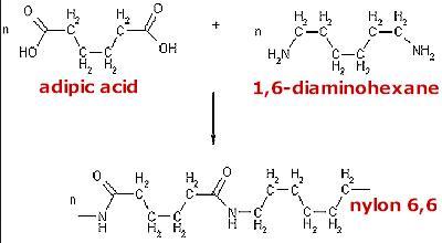 6 adipic acid nylon SKMClasses IIT JEE Bangalore