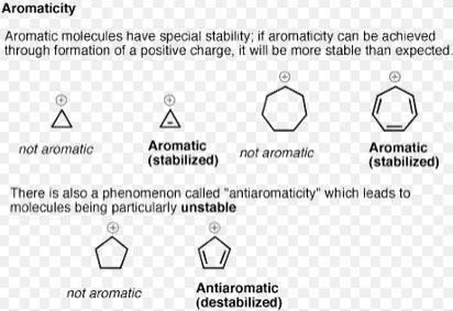 6 Aromaticity Antiaromaticity SKMClasses IIT JEE Bangalore