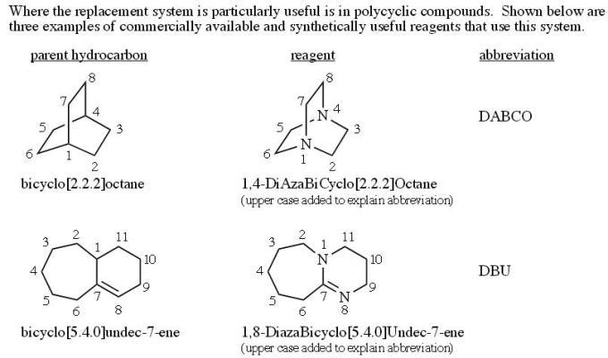 6 IUPAC naming of Heteroatoms thia aza sila boranonan