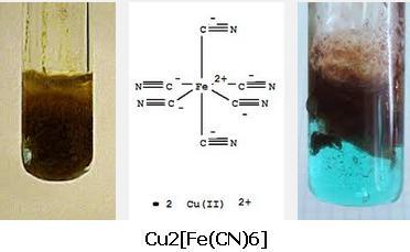 8 Cu2[Fe(CN)6] chocolate Brown