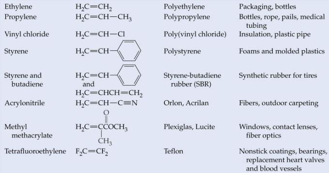 8 Polymers SKMClasses IITJEE Bangalore