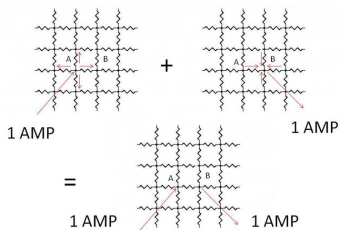 1c Infinite mess grid of Square resistances