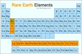 1g Rare Earth Elements Periodic Table