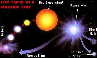 26 Supernova