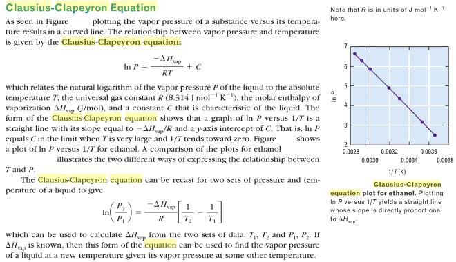 30a Clausius Clapeyron Equation