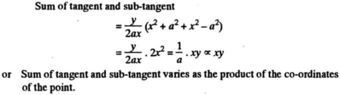 41f Subtangent Subnormal description