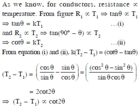 51h V i graph solution