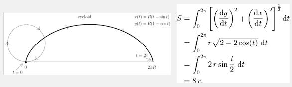 Cycloid Length