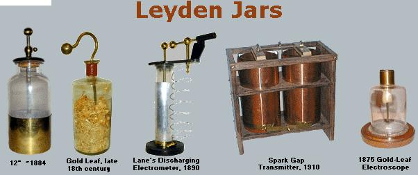 1 Leyden Jars skmclasses Zookeepersblog HSR Layout