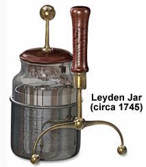 3 Leyden Jars skmclasses Zookeepersblog HSR Layout