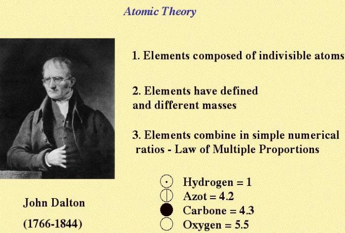 25 John Dalton