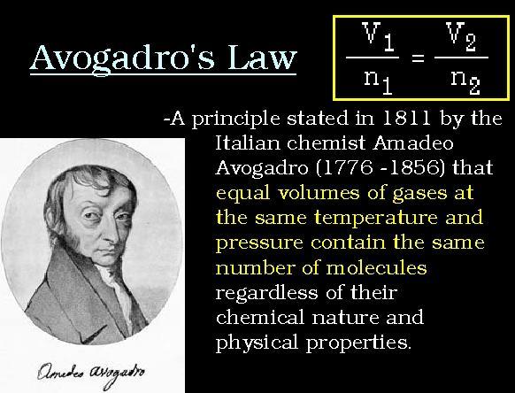 26 Avogadro's Law