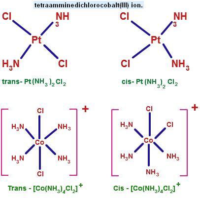 26 cis trans isomerism of tetraamminedichlorocobalt(III) ion